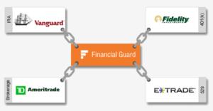 Financial Guard Graphic