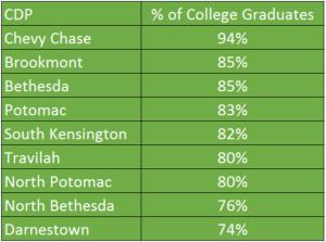 montgomery-county-college-graduates